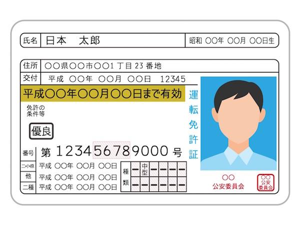 Driver's License in Japan
